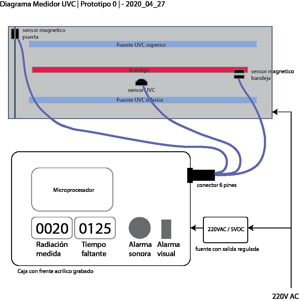 recursos/diagramas/diagrama_medidor_v0.png