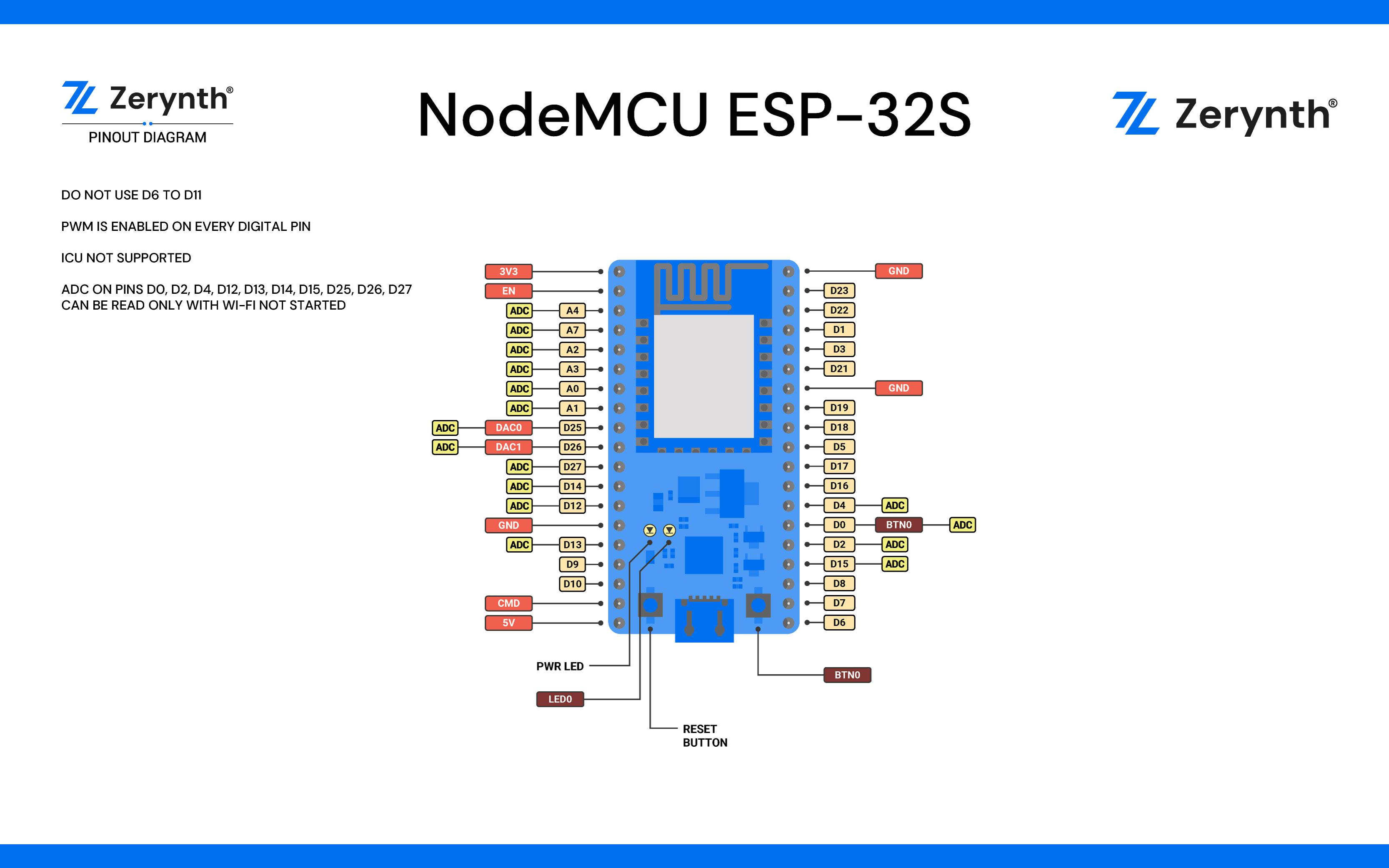 hojas_datos/nodemcu_esp32s/nodemcu_esp32_pin.jpg