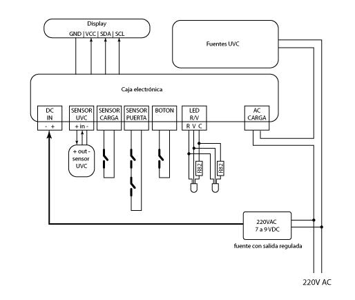design/diagramas/diagrama_conexiones.png