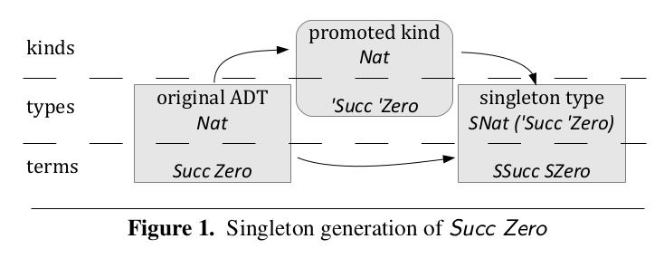 src/singletons/FigProm.png