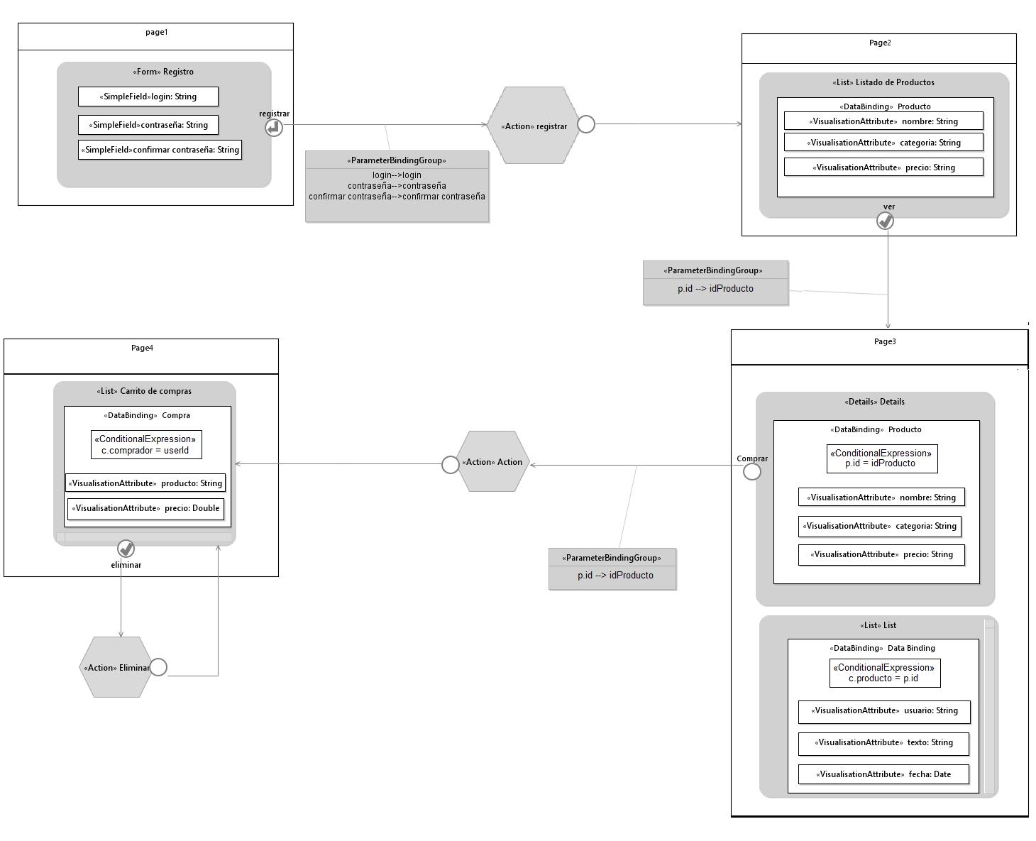 EditorMockupIFML/Caso de Estudio/Modelo.png